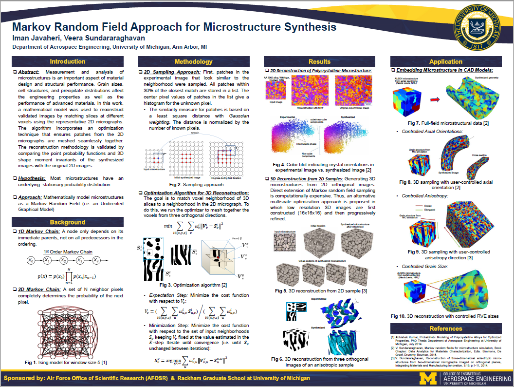 """Markov Random Field Approach for Three-Dimensional Microstructure Reconstruction"""