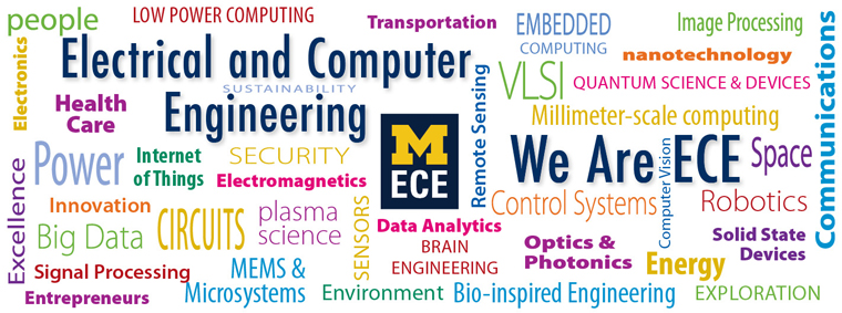 ece word cloud