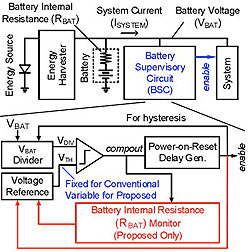 battery diagram
