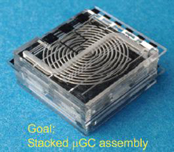 Stacked chip assembly