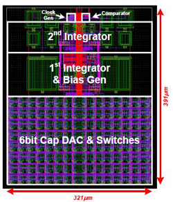 layout of the adc