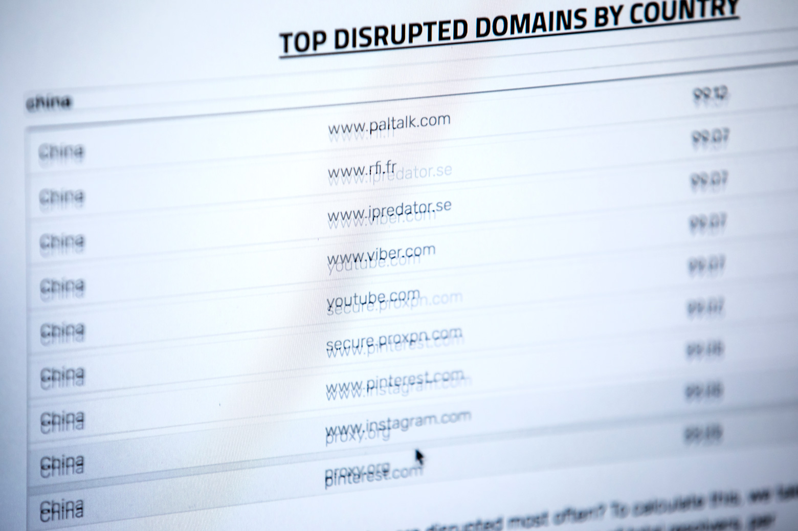 View of a computer screen listing disrupted domains