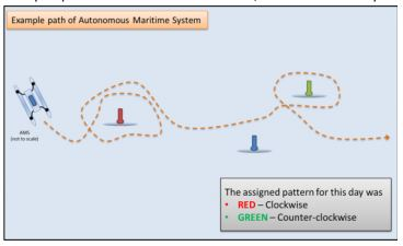 RobotX Maritime Challenge Task 5: Find Totems