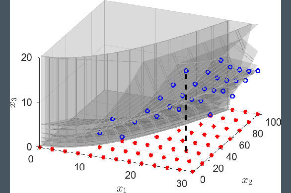 Figure of sampling method used in Glen Chou's work