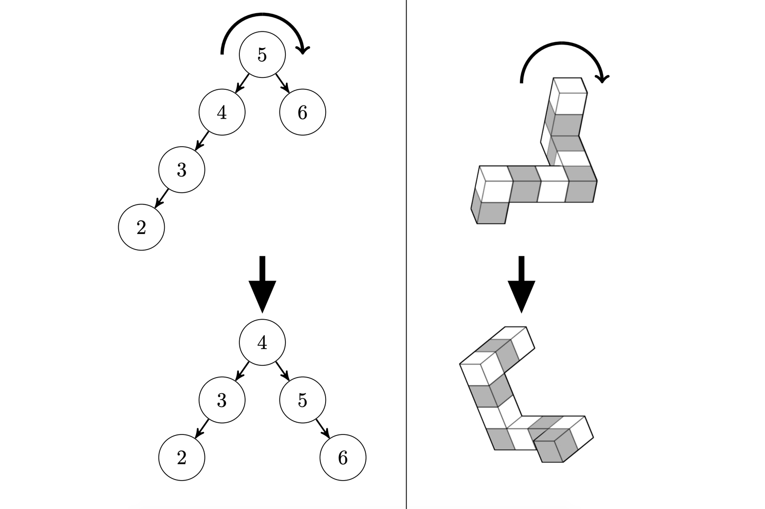 Data structure spatial comparison