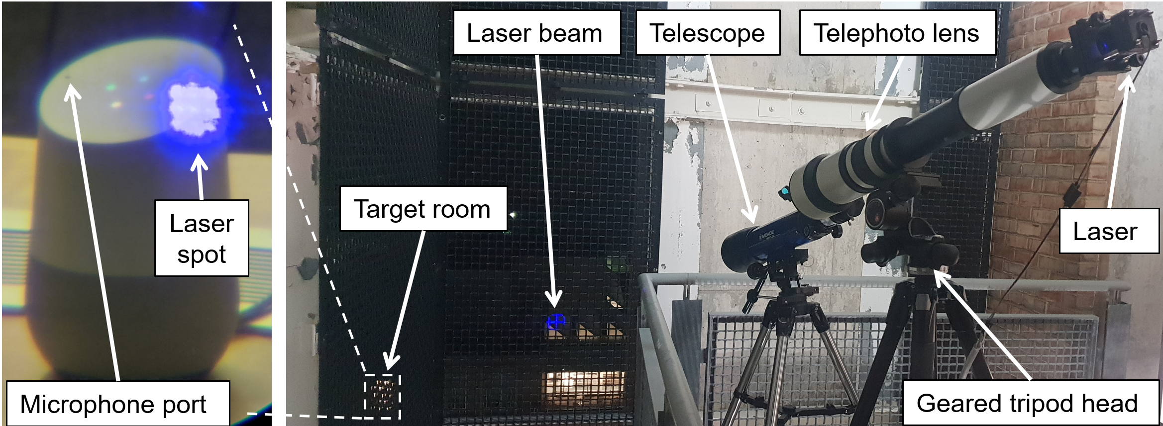 """Demonstration setup involving a telescope, telephoto lens and laser on a tripod in Lurie Bell Tower"""