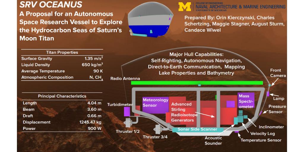 Oceanus; SRV for exploring the seas of Titan