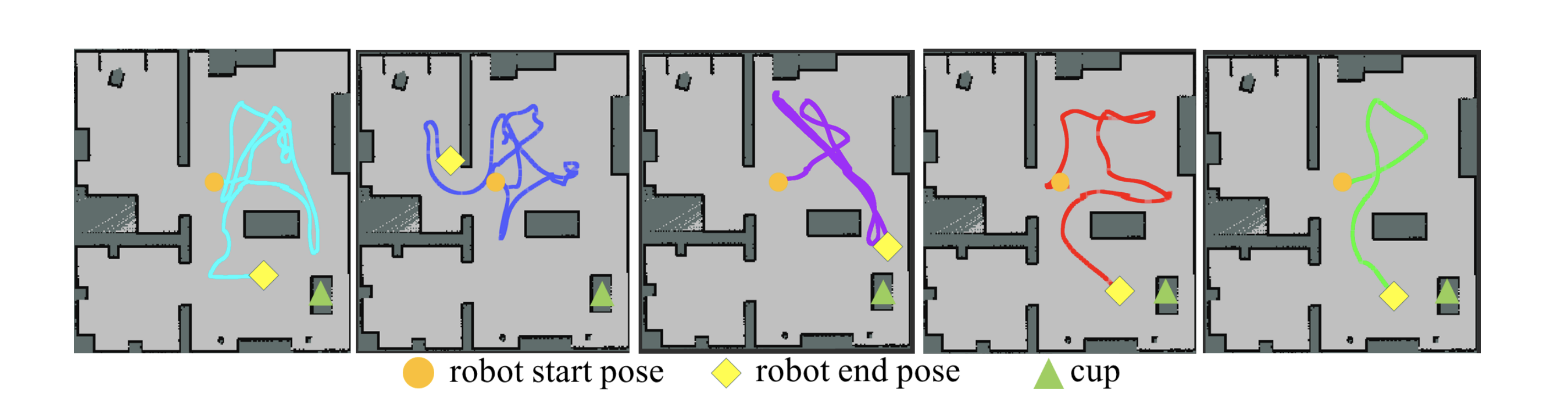 Illustration of robot's path using different methods