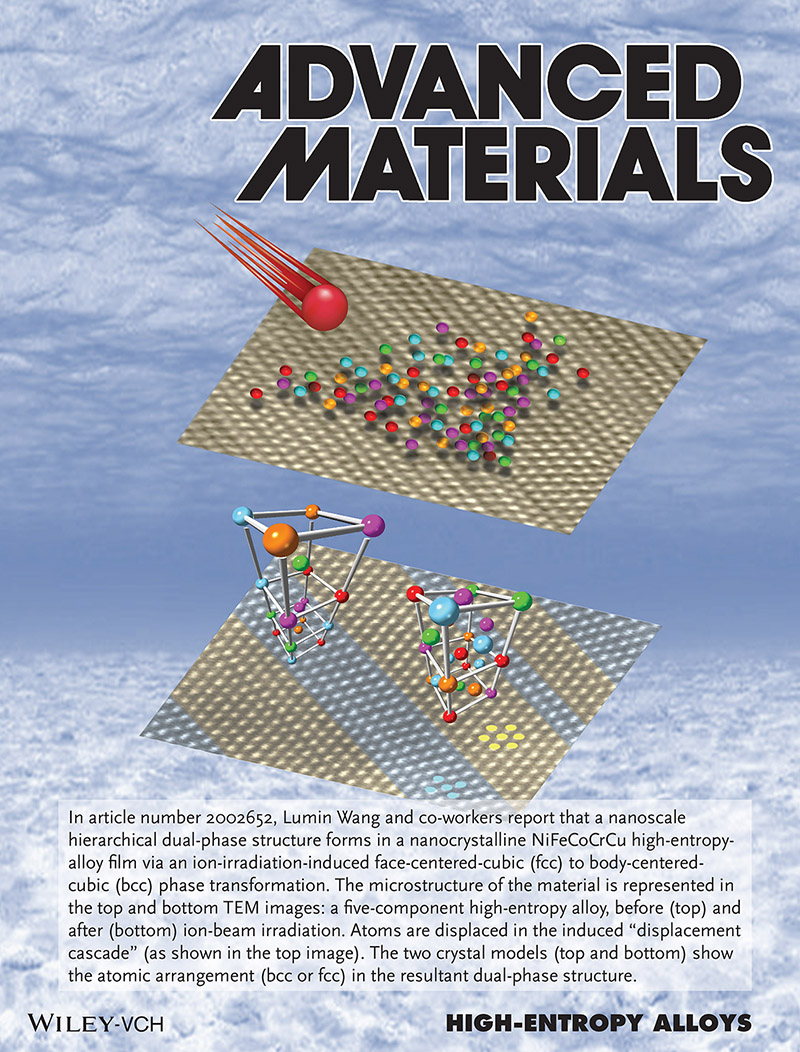 cover of advanced materials with a bunch of colorful orbs