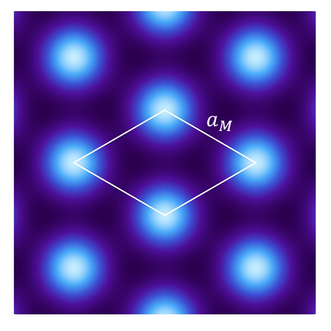 In this computer simulation of the exciton distribution, the pale blue dots show how the excitons are confined in each pocket of the egg-crate-like energy landscape.
