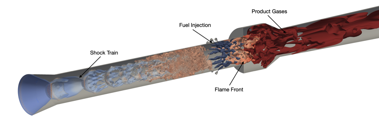 Simulation of a model scramjet operating at supersonic flight conditions, showing different physical processes within the engine.